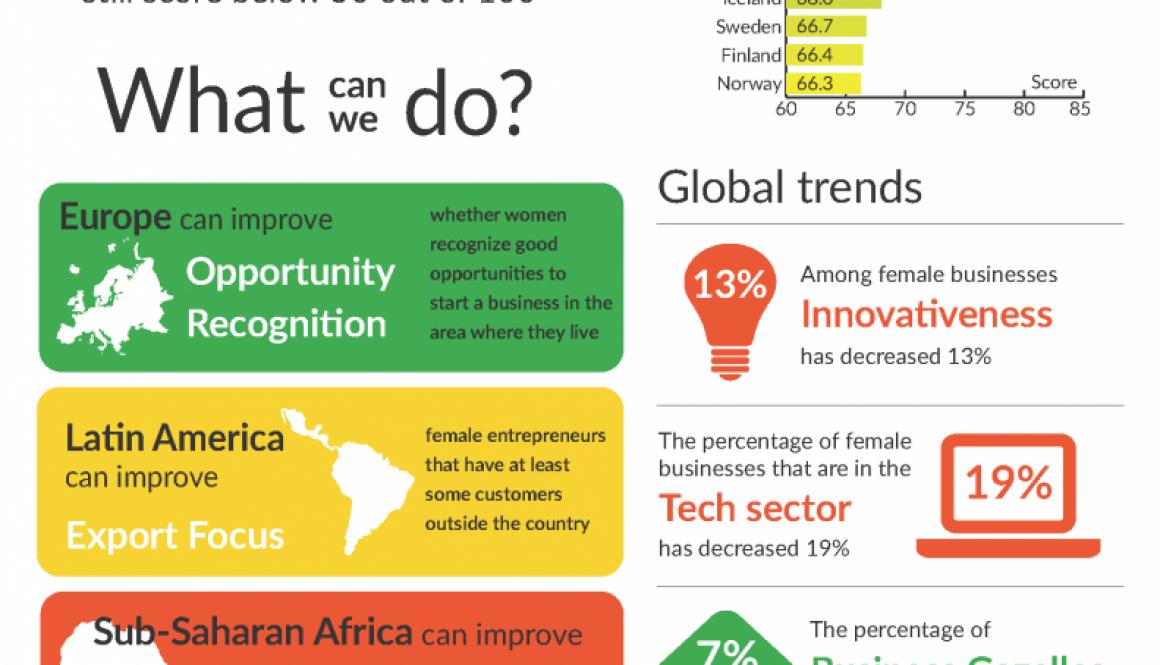 FEI_Gender infographic June 11 2015